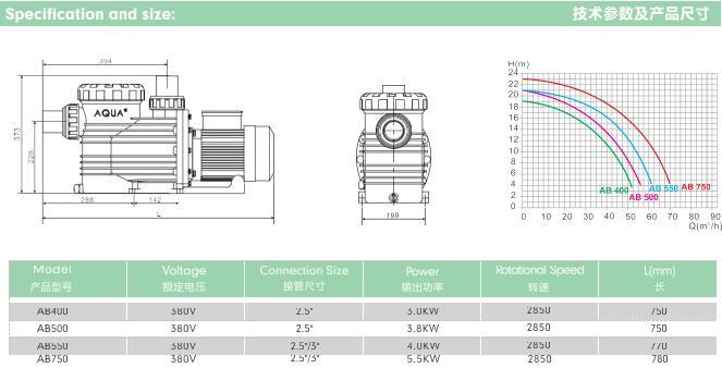 AB系列专业泳池温泉泵技术参数及产品尺寸